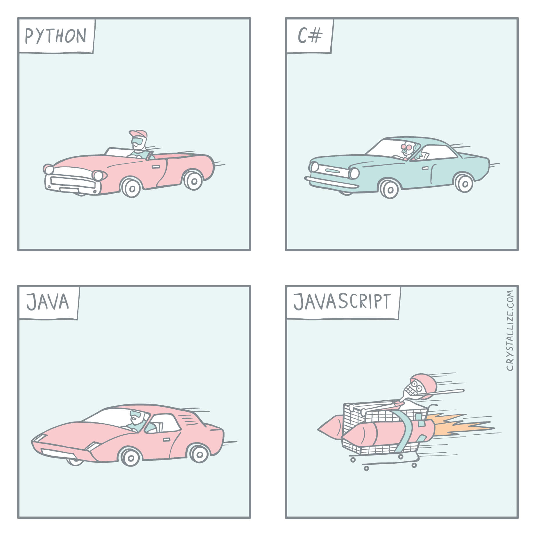 Languages as Cars